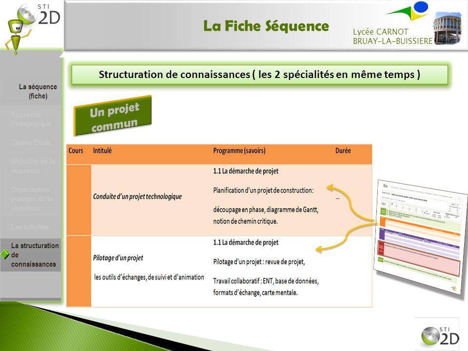 La Fiche Séquence Structuration de connaissances ( les 2 spécialités en même temps ) Lycée CARNOT BRUAY–LA-BUISSIERE La séquence (fiche) Approche Pédagogique Thème Etude Objectifs de la séquence Organisation pratique de la séquence Les activités La structuration de connaissances