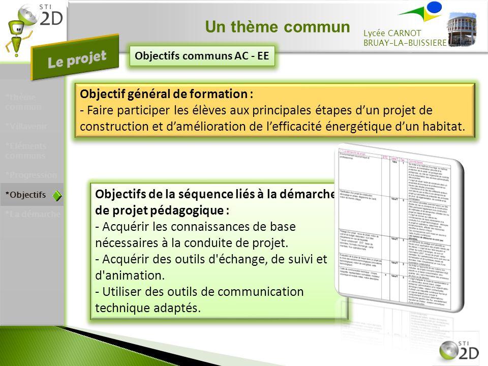 Un thème commun Lycée CARNOT BRUAY–LA-BUISSIERE Objectifs communs AC - EE *thème commun *Villavenir *Eléments communs *Progression *Objectifs *La déma