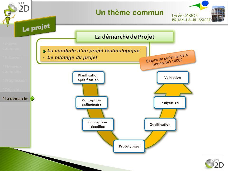 Un thème commun Lycée CARNOT BRUAY–LA-BUISSIERE. La démarche de Projet *thème commun *Villavenir *Eléments communs *Progression *Objectifs *La démarch