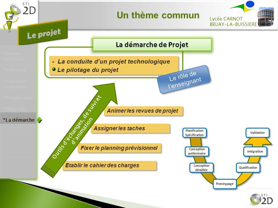 Un thème commun Lycée CARNOT BRUAY–LA-BUISSIERE. La démarche de Projet - La conduite dun projet technologique. Le pilotage du projet - La conduite dun