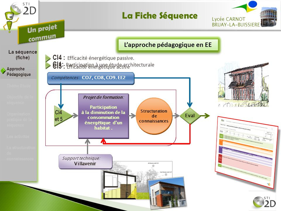 La Fiche Séquence Lapproche pédagogique en AC CI1: Participation à une étude architecturale CI1 Eval Projet de formation: Participation à la conception architecturale d un habitat Bbio Projet de formation: Participation à la conception architecturale d un habitat Bbio Compétences : CO7.ac1.
