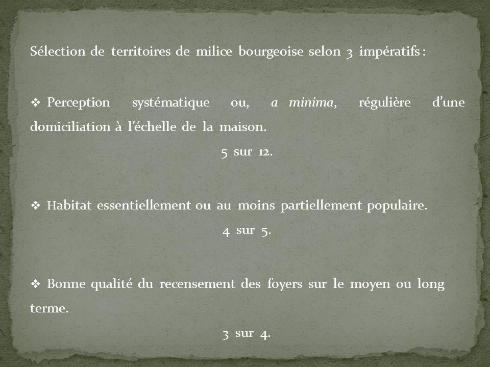 Sélection de territoires de milice bourgeoise selon 3 impératifs : Perception systématique ou, a minima, régulière dune domiciliation à léchelle de la maison.