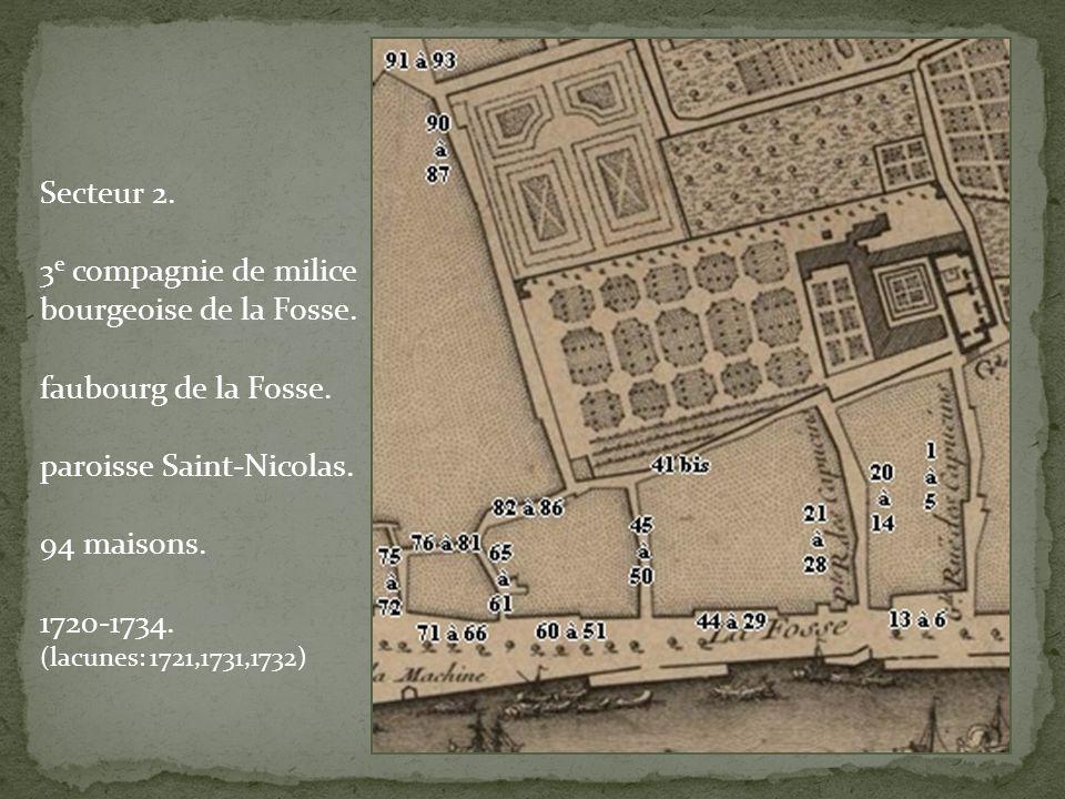Secteur 2. 3 e compagnie de milice bourgeoise de la Fosse.