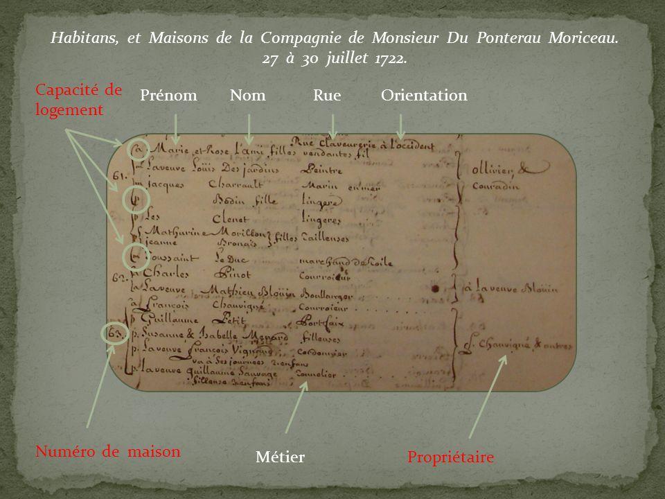 Habitans, et Maisons de la Compagnie de Monsieur Du Ponterau Moriceau.