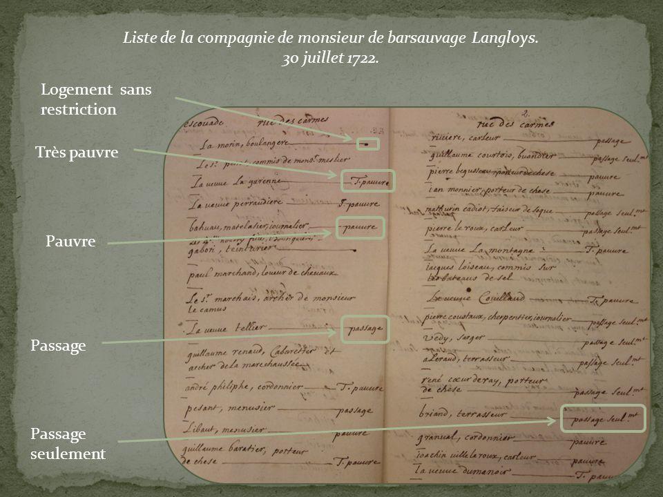 Liste de la compagnie de monsieur de barsauvage Langloys.
