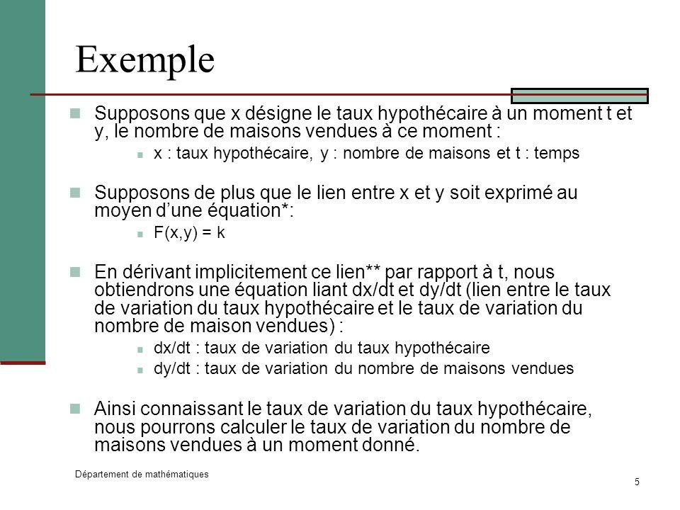 Département de mathématiques 5 Exemple Supposons que x désigne le taux hypothécaire à un moment t et y, le nombre de maisons vendues à ce moment : x : taux hypothécaire, y : nombre de maisons et t : temps Supposons de plus que le lien entre x et y soit exprimé au moyen dune équation*: F(x,y) = k En dérivant implicitement ce lien** par rapport à t, nous obtiendrons une équation liant dx/dt et dy/dt (lien entre le taux de variation du taux hypothécaire et le taux de variation du nombre de maison vendues) : dx/dt : taux de variation du taux hypothécaire dy/dt : taux de variation du nombre de maisons vendues Ainsi connaissant le taux de variation du taux hypothécaire, nous pourrons calculer le taux de variation du nombre de maisons vendues à un moment donné.
