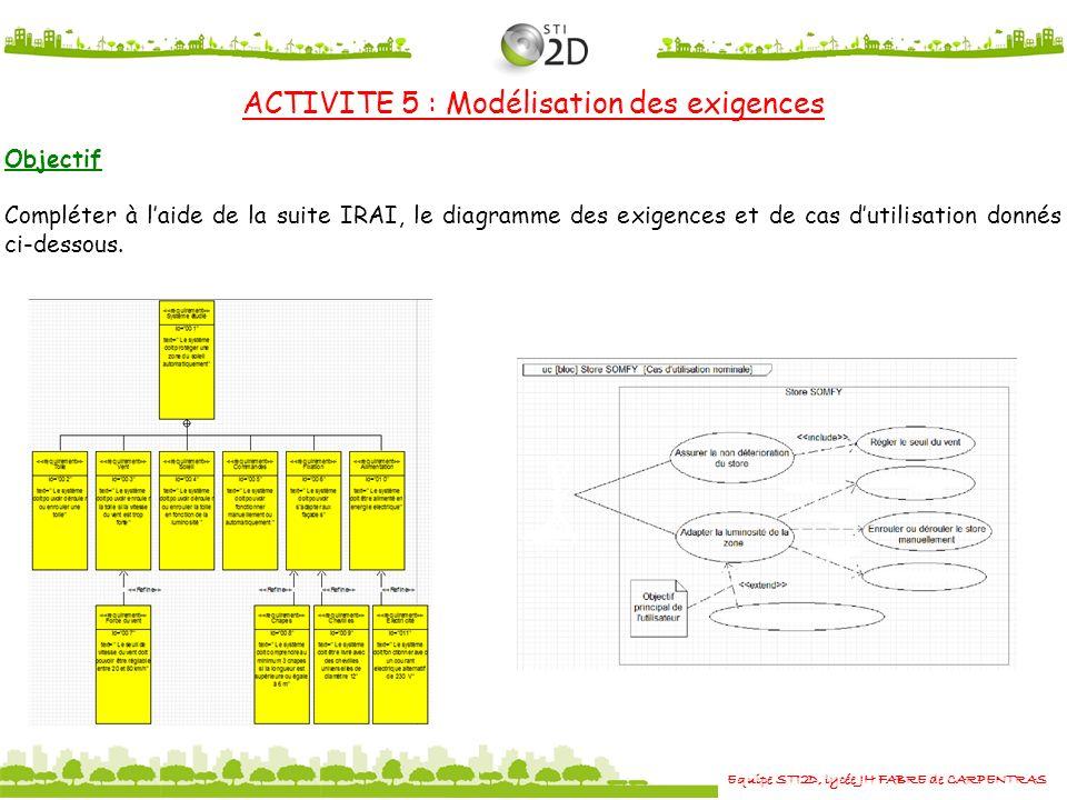 Equipe STI2D, lycée JH FABRE de CARPENTRAS ACTIVITE 5 : Modélisation des exigences Objectif Compléter à laide de la suite IRAI, le diagramme des exigences et de cas dutilisation donnés ci-dessous.