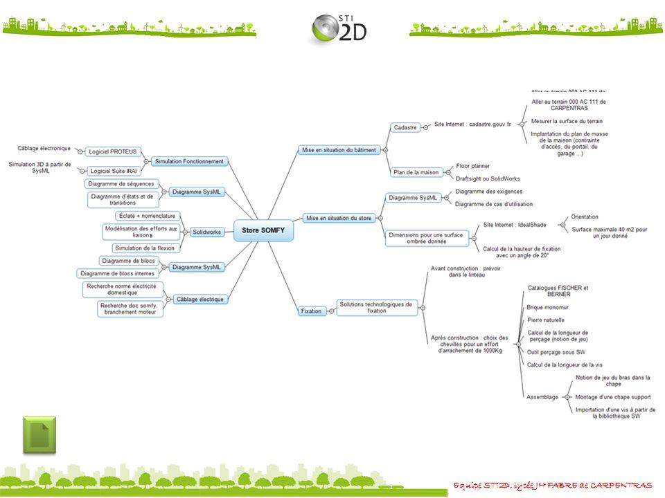 Equipe STI2D, lycée JH FABRE de CARPENTRAS ACTIVITE 7 : Etude de lexigence Id 003 Fixation Objectifs Choisir une fixation adéquate.
