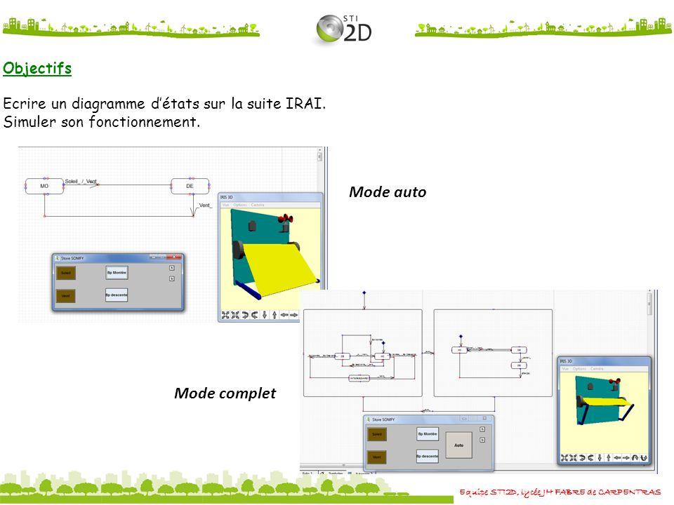Equipe STI2D, lycée JH FABRE de CARPENTRAS Objectifs Ecrire un diagramme détats sur la suite IRAI. Simuler son fonctionnement. Mode auto Mode complet