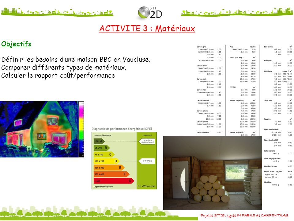 Equipe STI2D, lycée JH FABRE de CARPENTRAS ACTIVITE 3 : Matériaux Objectifs Définir les besoins dune maison BBC en Vaucluse. Comparer différents types