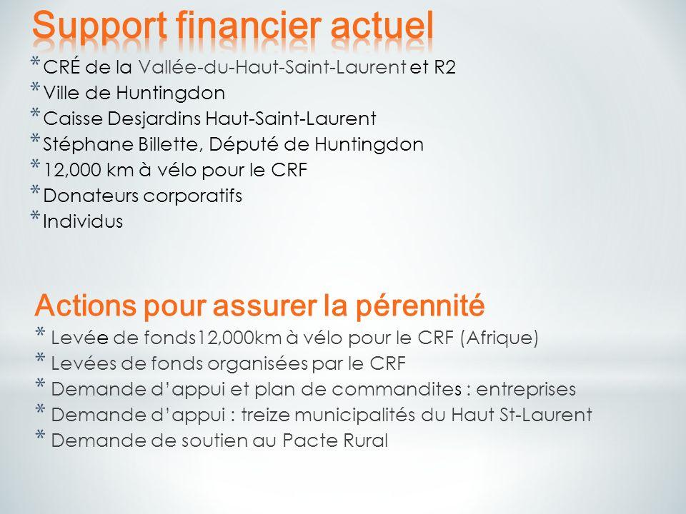 * CRÉ de la Vallée-du-Haut-Saint-Laurent et R2 * Ville de Huntingdon * Caisse Desjardins Haut-Saint-Laurent * Stéphane Billette, Député de Huntingdon * 12,000 km à vélo pour le CRF * Donateurs corporatifs * Individus Actions pour assurer la pérennité * Levée de fonds12,000km à vélo pour le CRF (Afrique) * Levées de fonds organisées par le CRF * Demande dappui et plan de commandites : entreprises * Demande dappui : treize municipalités du Haut St-Laurent * Demande de soutien au Pacte Rural