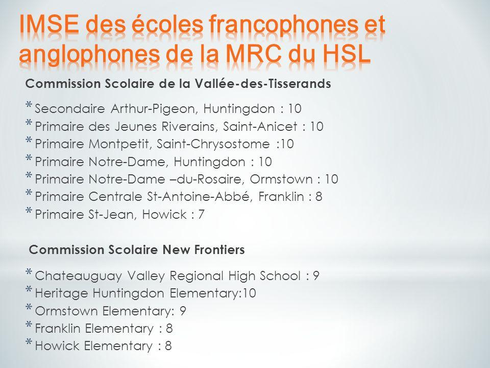 Commission Scolaire de la Vallée-des-Tisserands * Secondaire Arthur-Pigeon, Huntingdon : 10 * Primaire des Jeunes Riverains, Saint-Anicet : 10 * Primaire Montpetit, Saint-Chrysostome :10 * Primaire Notre-Dame, Huntingdon : 10 * Primaire Notre-Dame –du-Rosaire, Ormstown : 10 * Primaire Centrale St-Antoine-Abbé, Franklin : 8 * Primaire St-Jean, Howick : 7 Commission Scolaire New Frontiers * Chateauguay Valley Regional High School : 9 * Heritage Huntingdon Elementary:10 * Ormstown Elementary: 9 * Franklin Elementary : 8 * Howick Elementary : 8