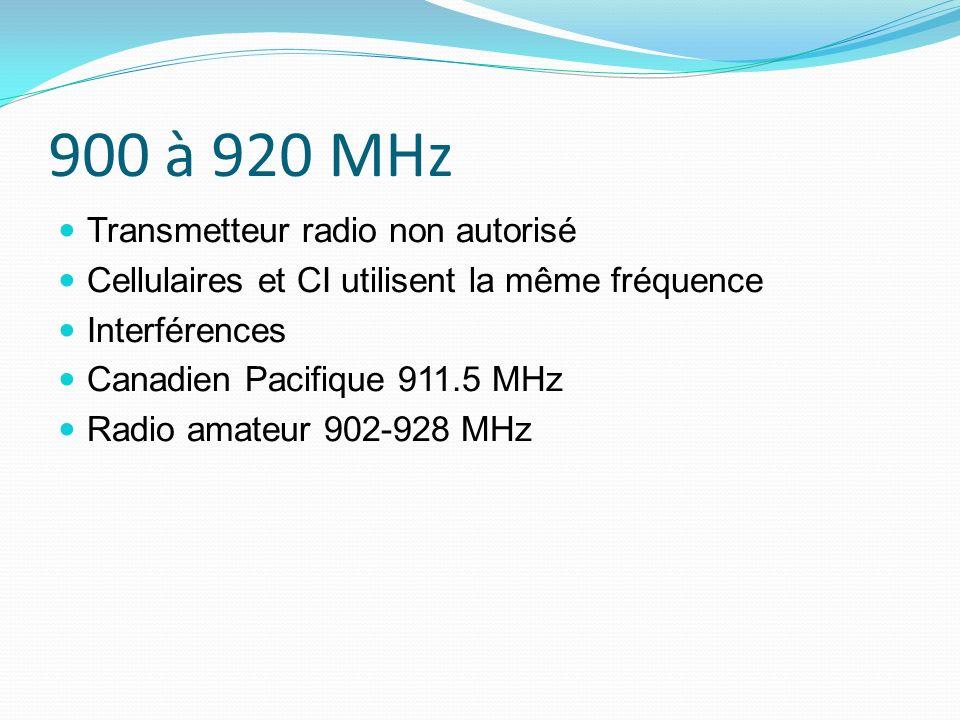 900 à 920 MHz Transmetteur radio non autorisé Cellulaires et CI utilisent la même fréquence Interférences Canadien Pacifique 911.5 MHz Radio amateur 902-928 MHz