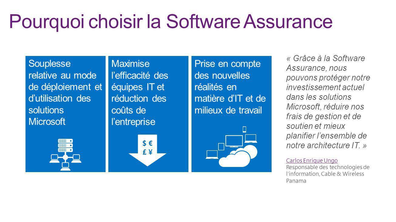 Pourquoi choisir la Software Assurance Maximise lefficacité des équipes IT et réduction des coûts de lentreprise Souplesse relative au mode de déploie