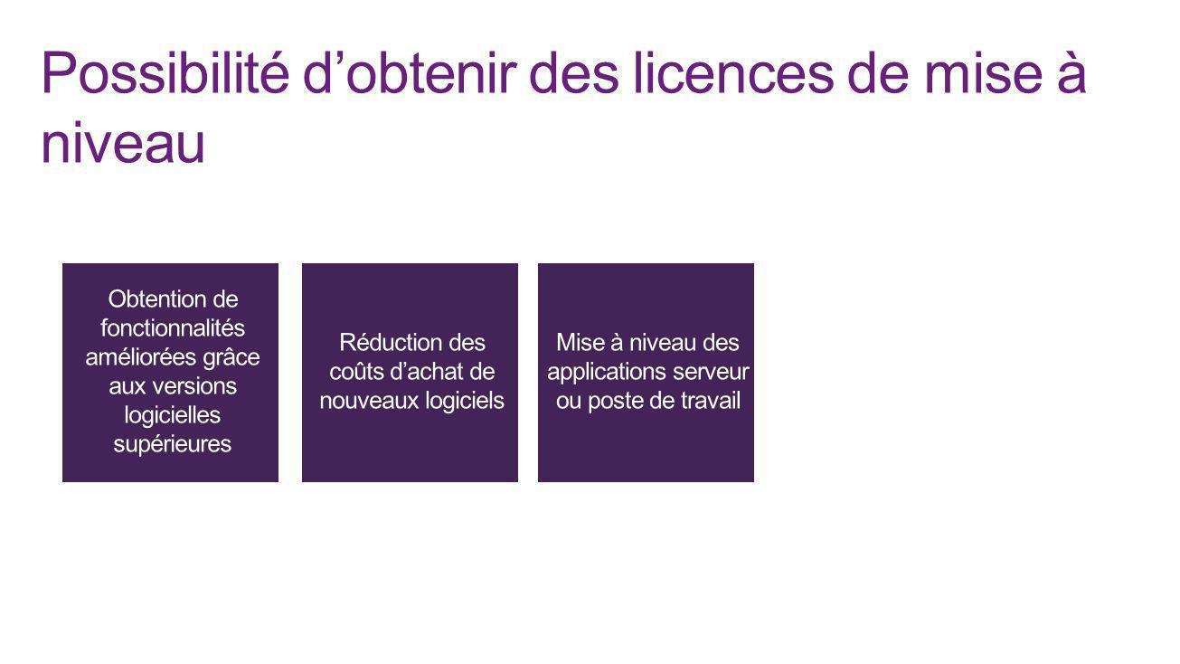 Possibilité dobtenir des licences de mise à niveau