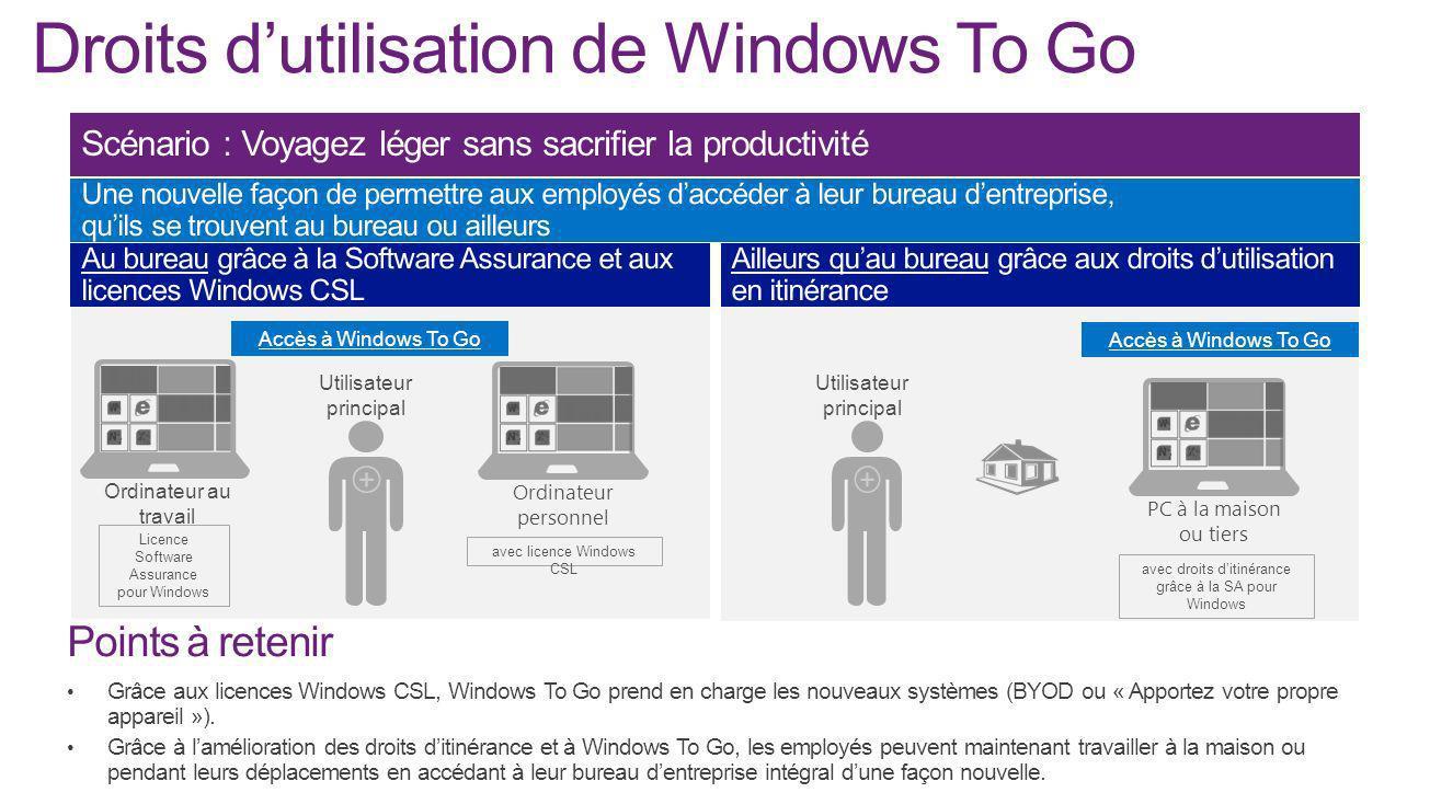 Licence Software Assurance pour Windows avec licence Windows CSL Ordinateur au travail Utilisateur principal Ordinateur personnel Utilisateur principa
