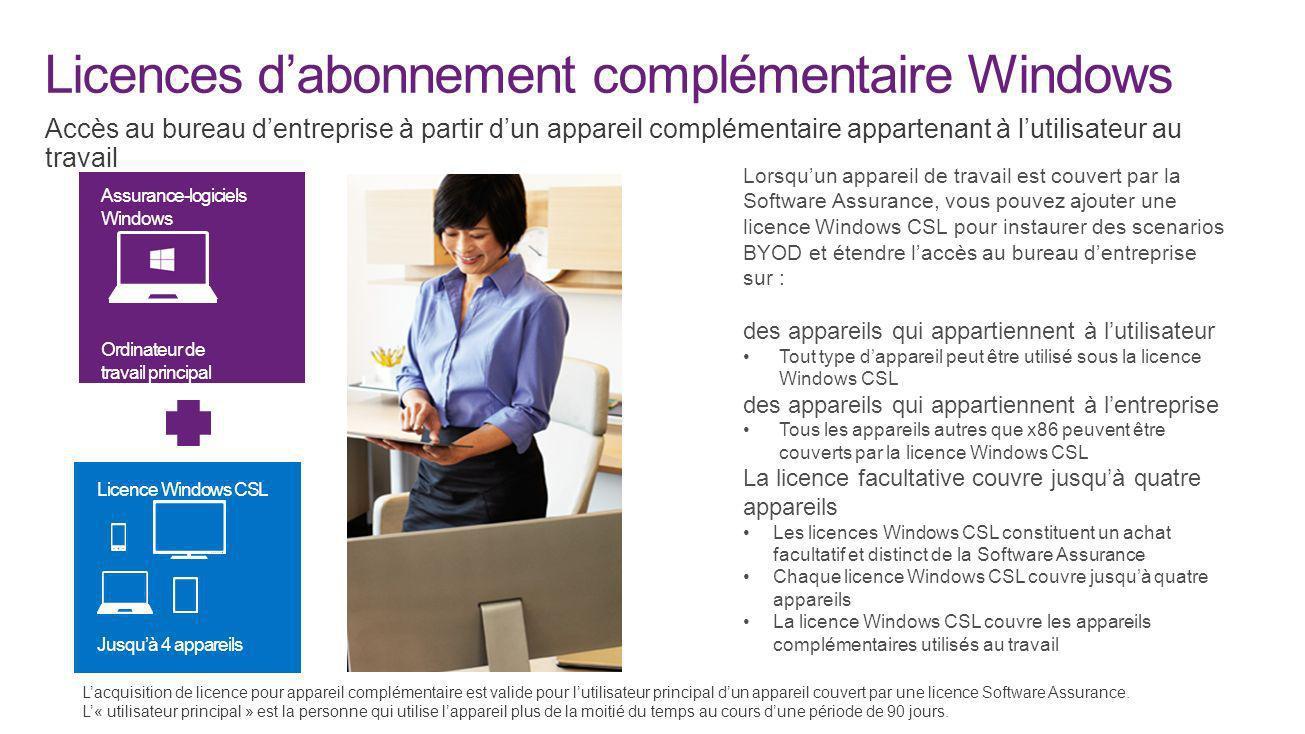 Licences dabonnement complémentaire Windows Licence Windows CSL Jusquà 4 appareils Assurance-logiciels Windows Ordinateur de travail principal Lorsquu