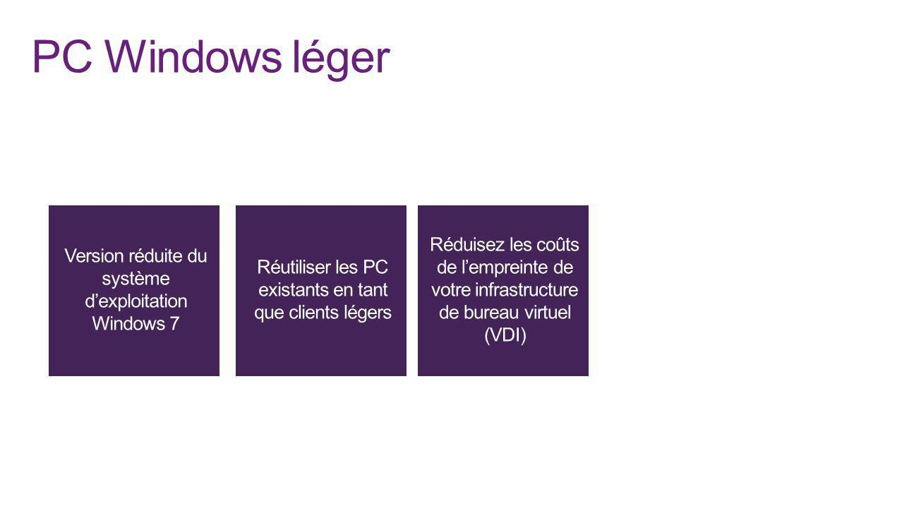 PC Windows léger