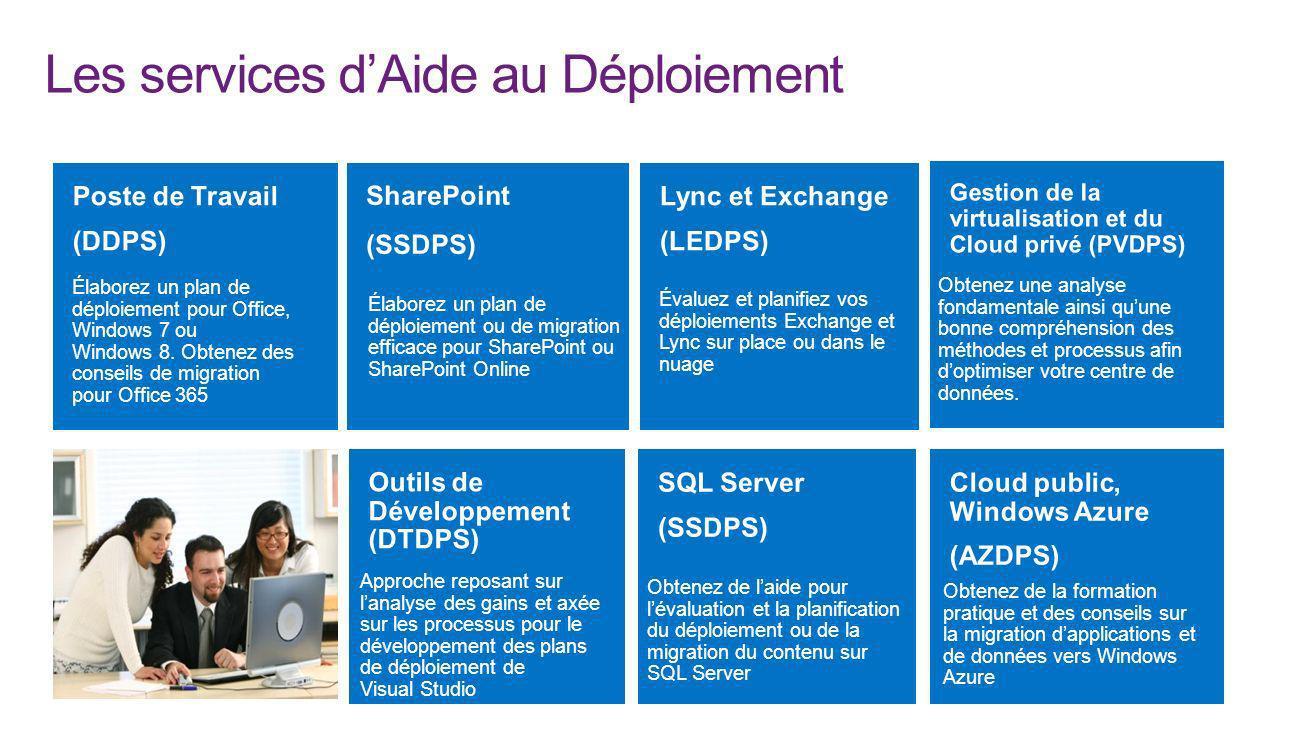 Les services dAide au Déploiement Élaborez un plan de déploiement pour Office, Windows 7 ou Windows 8. Obtenez des conseils de migration pour Office 3