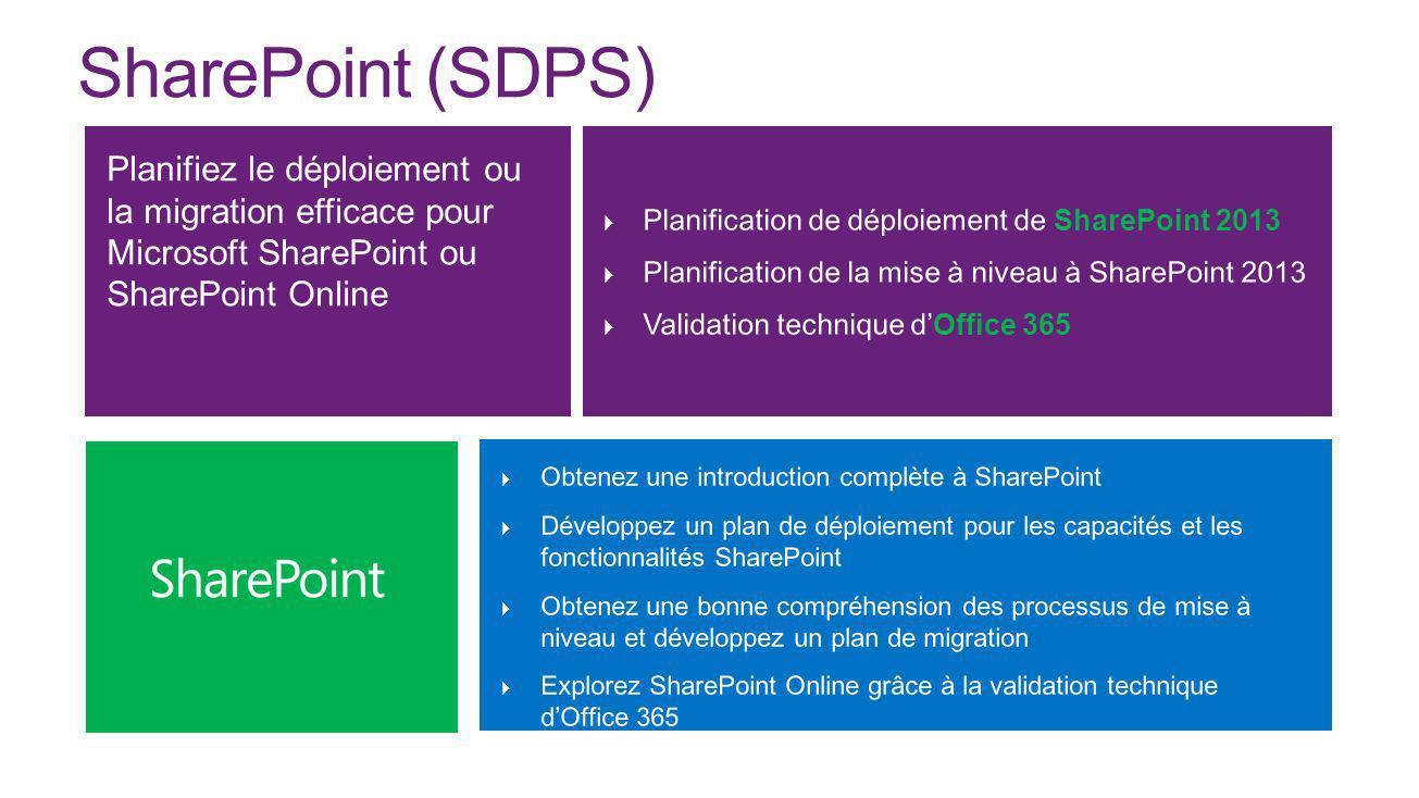SharePoint (SDPS)