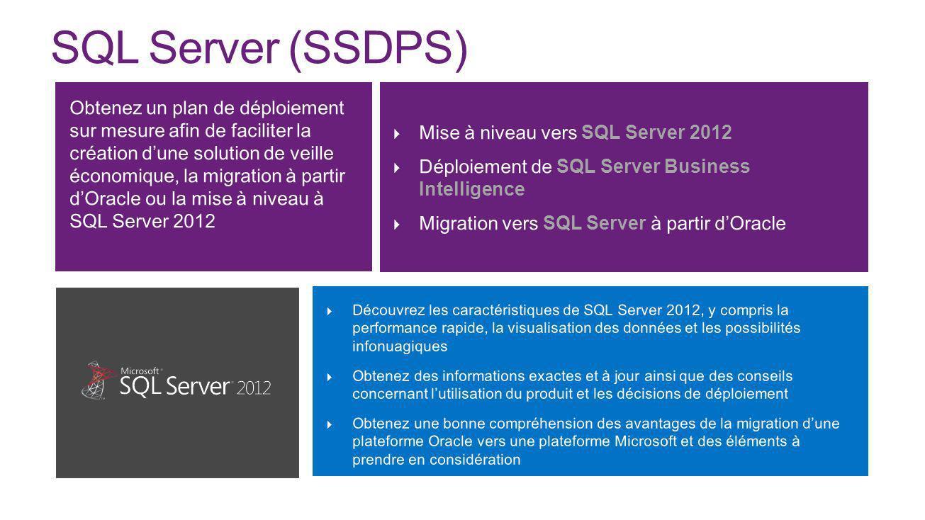 SQL Server (SSDPS)