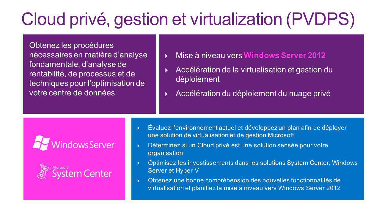Cloud privé, gestion et virtualization (PVDPS)