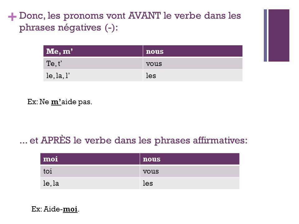 + Donc, les pronoms vont AVANT le verbe dans les phrases négatives (-): Me, mnous Te, tvous le, la, lles Ex: Ne maide pas.