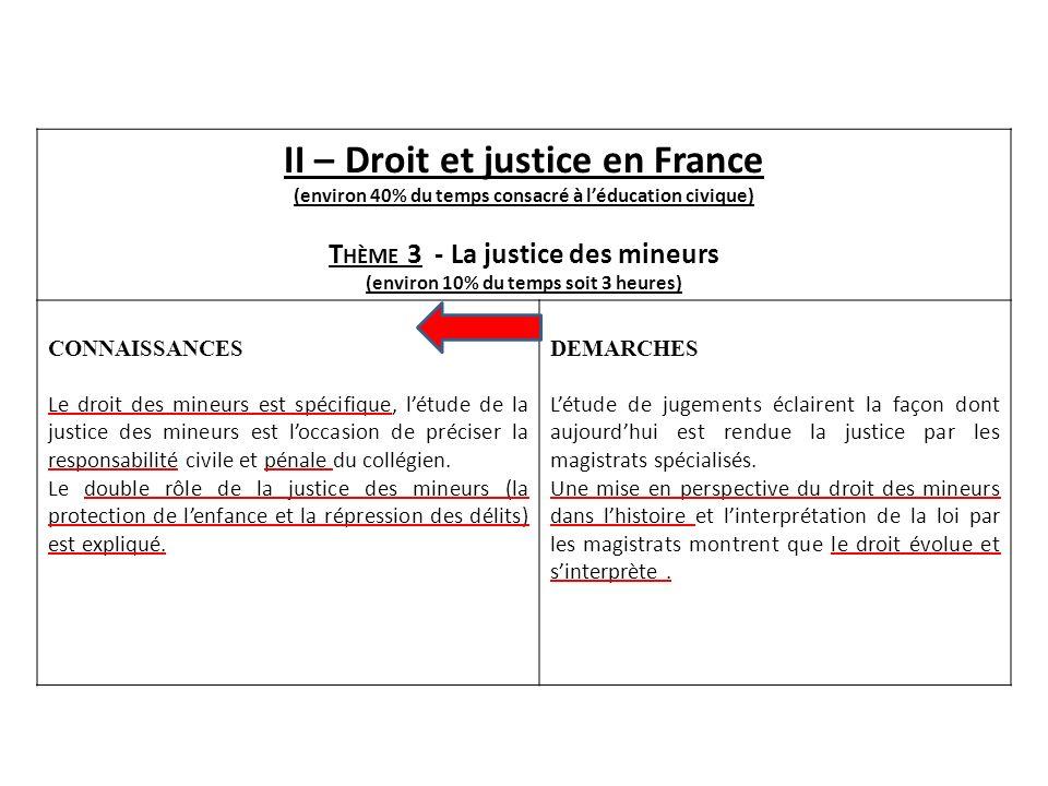 CORRECTION - La justice des mineurs depuis 1945 Ordonnance du 23 décembre 1958 relative à la PROTECTION DE LENFANCE et de ladolescence EN DANGER.