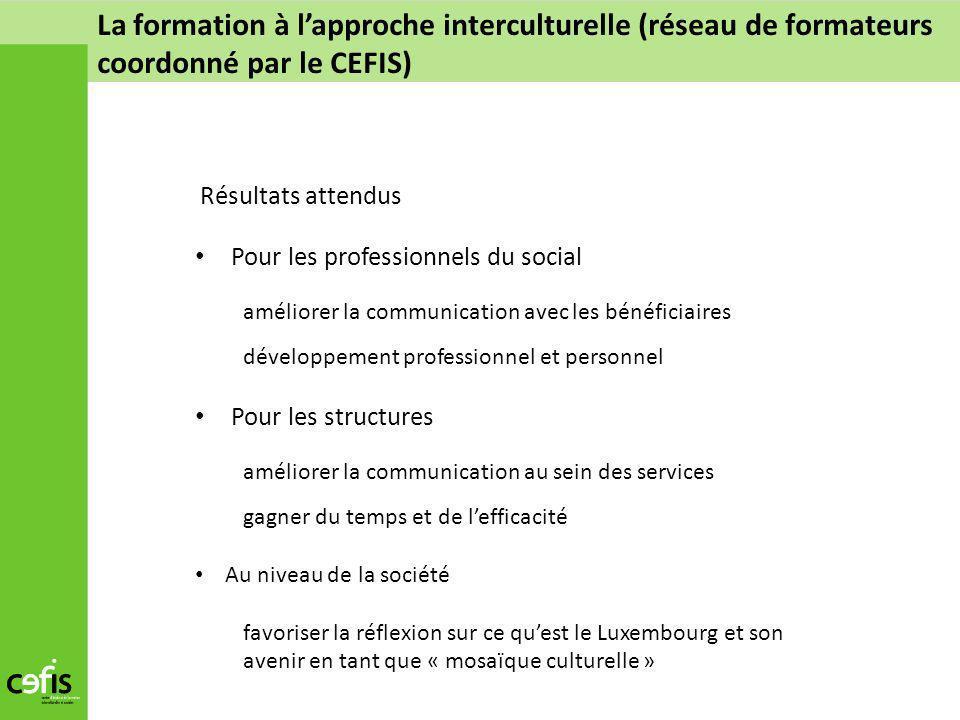 Résultats attendus Pour les professionnels du social améliorer la communication avec les bénéficiaires développement professionnel et personnel Pour l