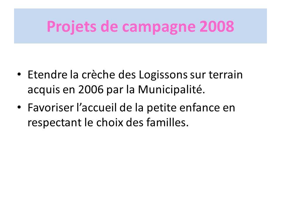 Projets de campagne 2008 Etendre la crèche des Logissons sur terrain acquis en 2006 par la Municipalité.