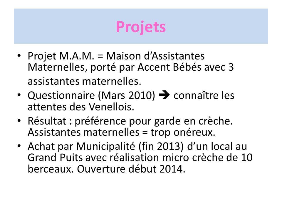 Projets Projet M.A.M.