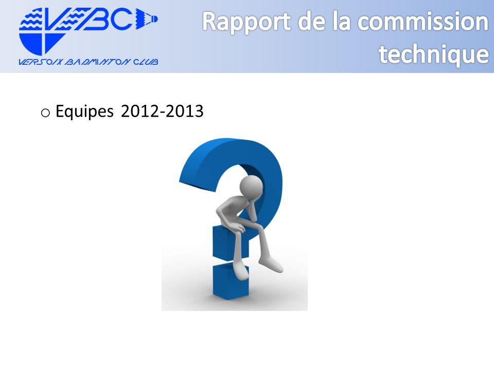 o Equipes 2012-2013