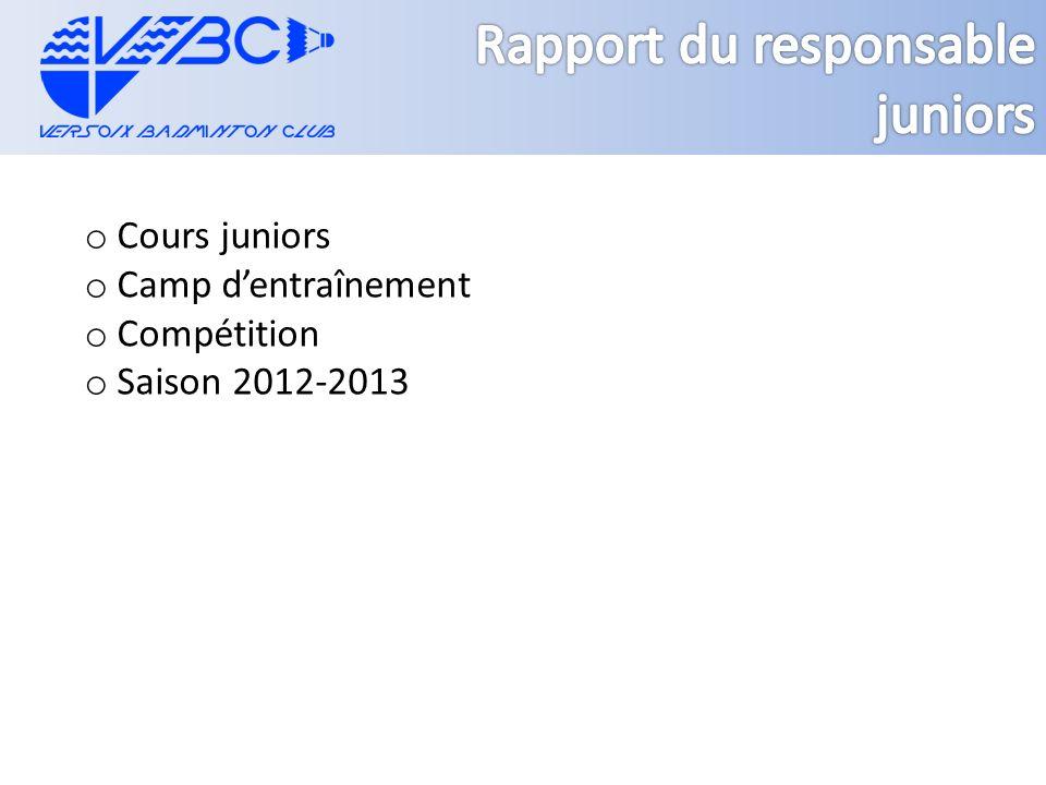 o Cours juniors o Camp dentraînement o Compétition o Saison 2012-2013