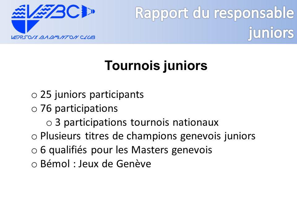 Tournois juniors o 25 juniors participants o 76 participations o 3 participations tournois nationaux o Plusieurs titres de champions genevois juniors o 6 qualifiés pour les Masters genevois o Bémol : Jeux de Genève