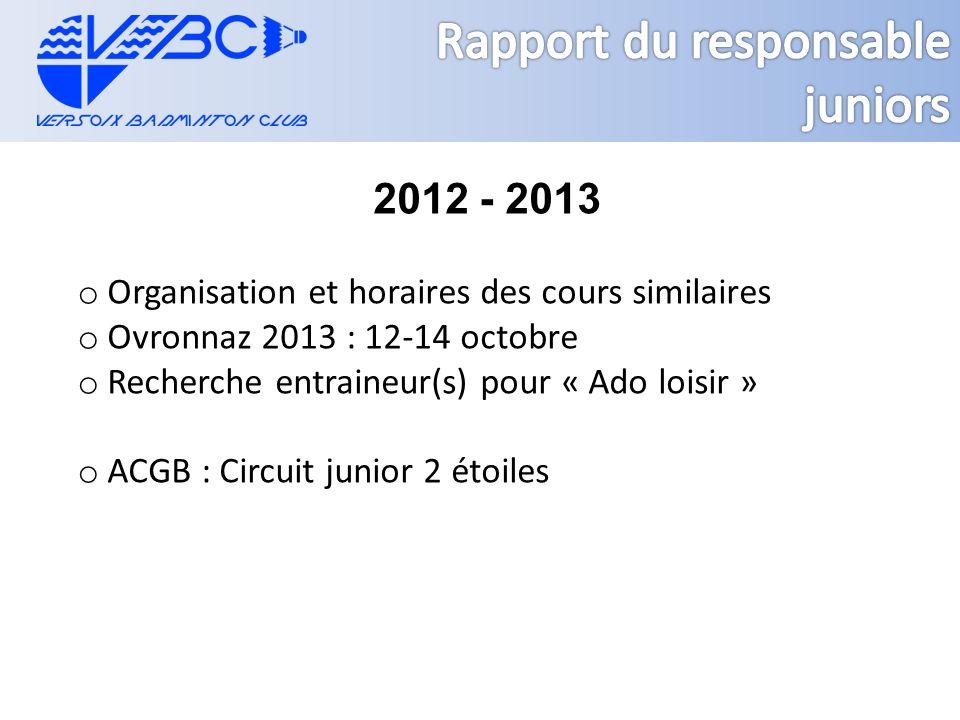 2012 - 2013 o Organisation et horaires des cours similaires o Ovronnaz 2013 : 12-14 octobre o Recherche entraineur(s) pour « Ado loisir » o ACGB : Circuit junior 2 étoiles