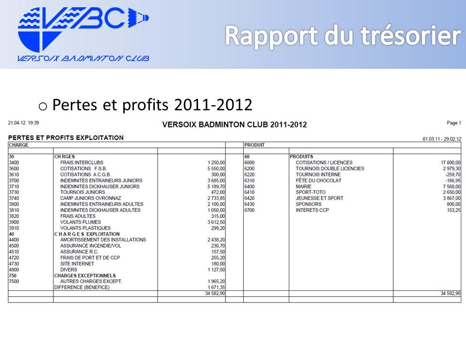 o Pertes et profits 2011-2012