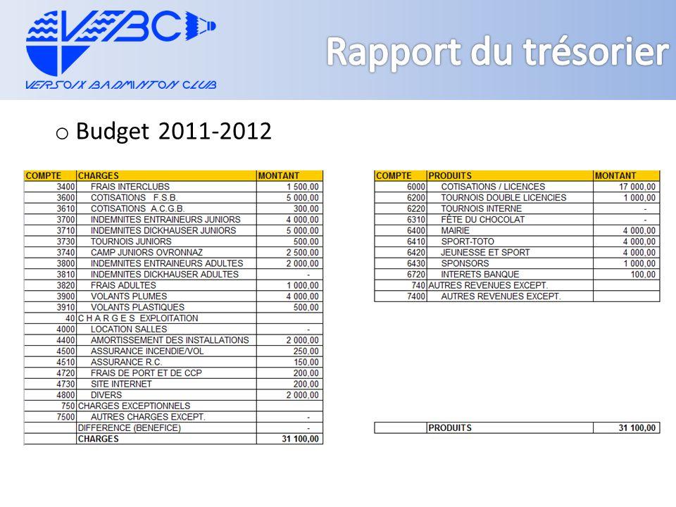 o Budget 2011-2012