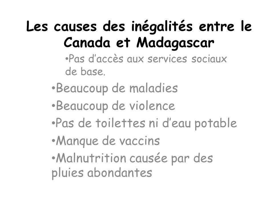 Les causes des inégalités entre le Canada et Madagascar Pas daccès aux services sociaux de base.