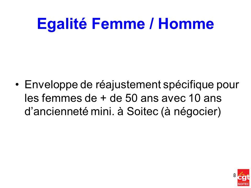 Egalité Femme / Homme Enveloppe de réajustement spécifique pour les femmes de + de 50 ans avec 10 ans dancienneté mini. à Soitec (à négocier) 8