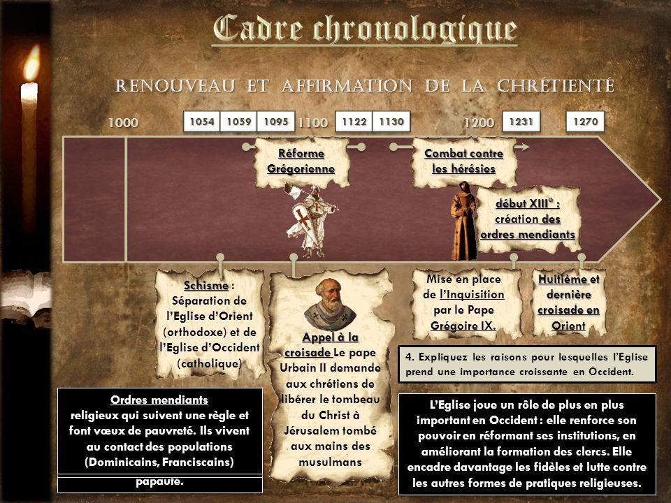 1000 1100 1200 105410541059105911221122 Schisme Schisme : Séparation de lEglise dOrient (orthodoxe) et de lEglise dOccident (catholique) Réforme Grégo