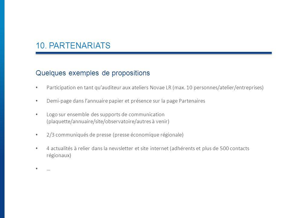 10. PARTENARIATS Quelques exemples de propositions Participation en tant quauditeur aux ateliers Novae LR (max. 10 personnes/atelier/entreprises) Demi