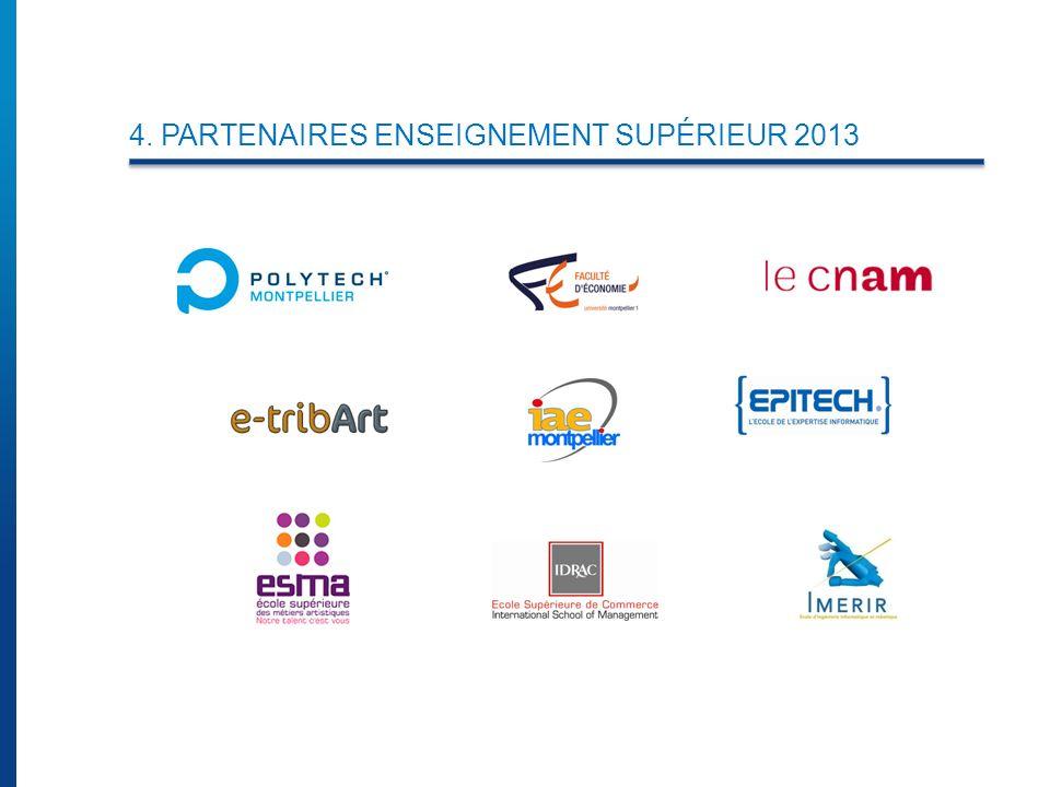 4. PARTENAIRES ENSEIGNEMENT SUPÉRIEUR 2013