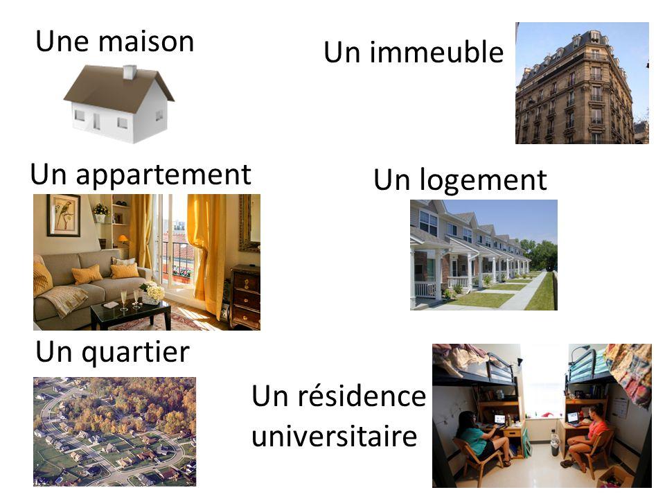 Une maison Un appartement Un résidence universitaire Un immeuble Un logement Un quartier