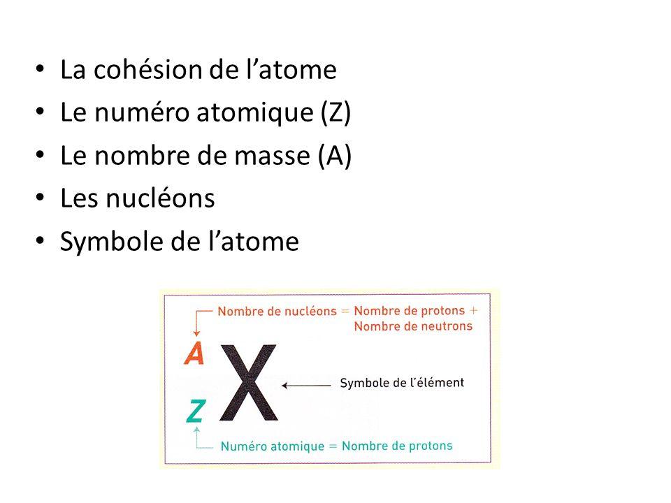La cohésion de latome Le numéro atomique (Z) Le nombre de masse (A) Les nucléons Symbole de latome