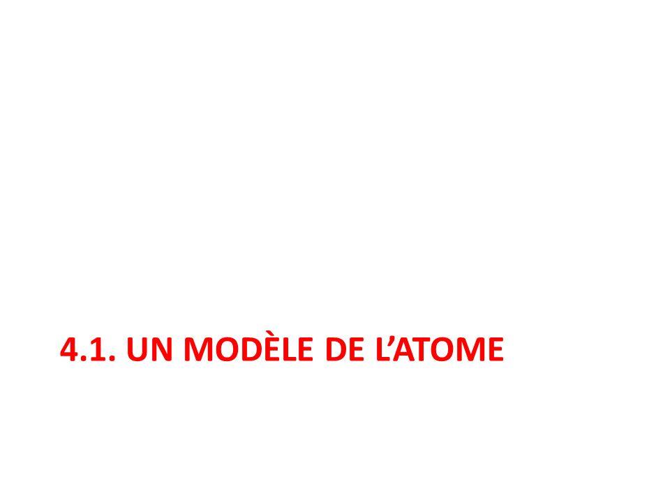 a) Les modèles de latome dans lhistoire Le modèle de Démocrite (460 – 370 av.