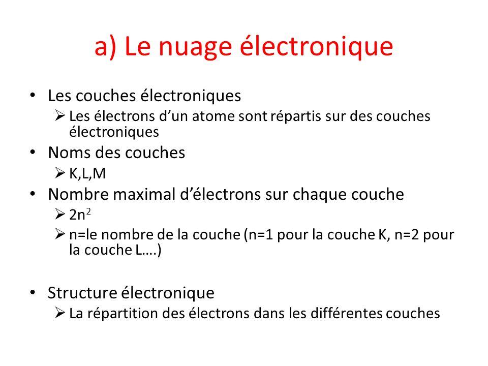 a) Le nuage électronique Les couches électroniques Les électrons dun atome sont répartis sur des couches électroniques Noms des couches K,L,M Nombre m