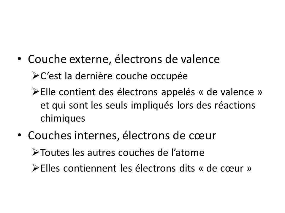 Couche externe, électrons de valence Cest la dernière couche occupée Elle contient des électrons appelés « de valence » et qui sont les seuls impliqué