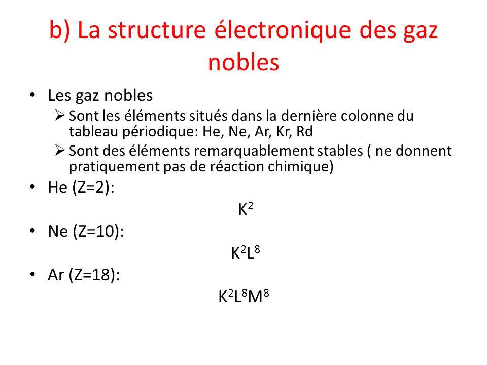 b) La structure électronique des gaz nobles Les gaz nobles Sont les éléments situés dans la dernière colonne du tableau périodique: He, Ne, Ar, Kr, Rd