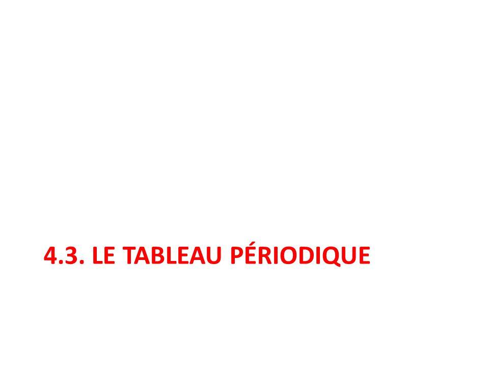 4.3. LE TABLEAU PÉRIODIQUE