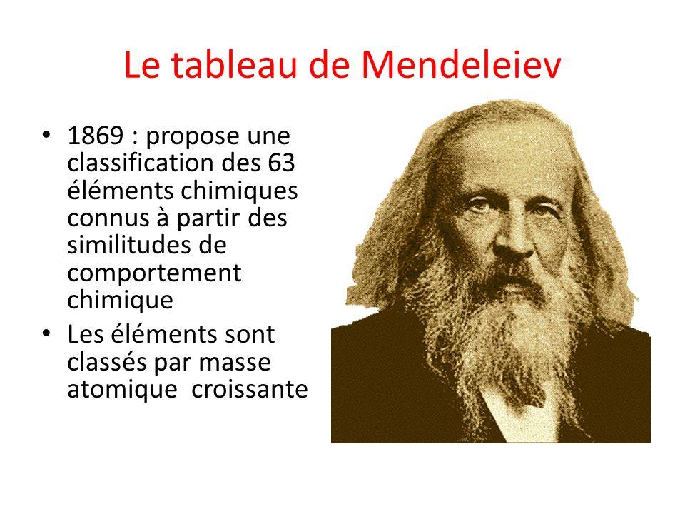 Le tableau de Mendeleiev 1869 : propose une classification des 63 éléments chimiques connus à partir des similitudes de comportement chimique Les élém